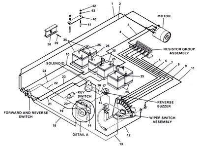Ez Go 36 Volt Wiring Diagram by 36 Volt Ez Go Golf Cart Wiring Diagram Wiring Diagram