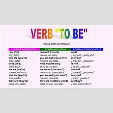Fun English For All Verb To Be