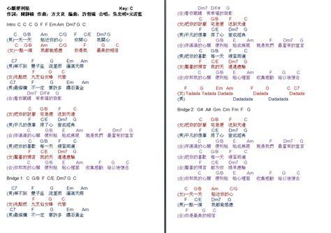talkingchordcom chords