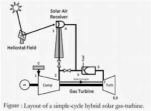 Solar Power Plant Layout Diagram