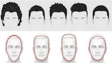 choose   hairstyle   face shape  men
