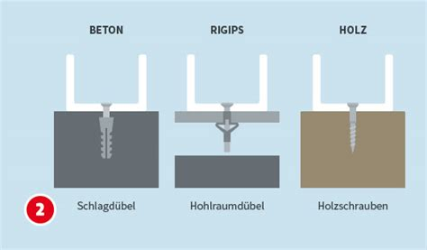 Gipskartonplatten An Wand Anbringen by Baumarkt Shop Hagebau De