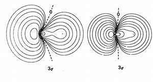 Molecular Orbitals