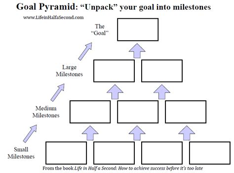 Goal Pyramid Template by 4 Science Backed Goal Setting Strategies To Ensure You