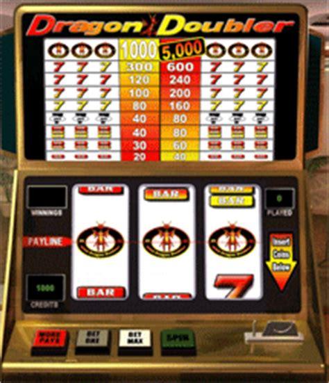 Slot Machines Odds Slotsgainscom
