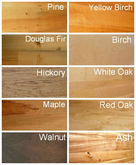 different kinds of wood flooring similiar types of lumber keywords different types of wood flooring in wood floor style floors