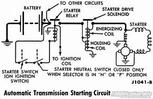 1985 Ford Pickup Wiring Diagrams 41340 Enotecaombrerosse It