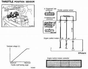 Engine  Adjust Throttle Position Sensor  Tps   Stealth Wiki