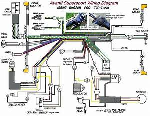 Ruckus Wiring Diagram