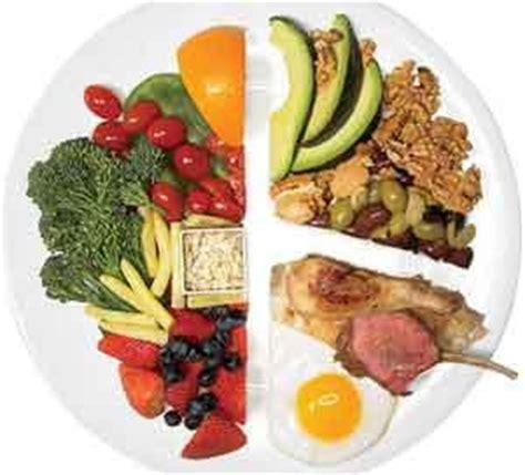 cuisine musculation alimentation et musculation naturelle programme protéiné