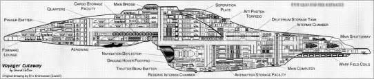 u s s voyager bridge blueprints website of takaloom