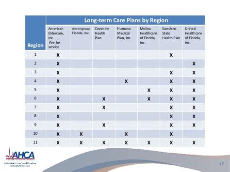 SMMC Long-term Care Provider Webinar: Assisted Living ...