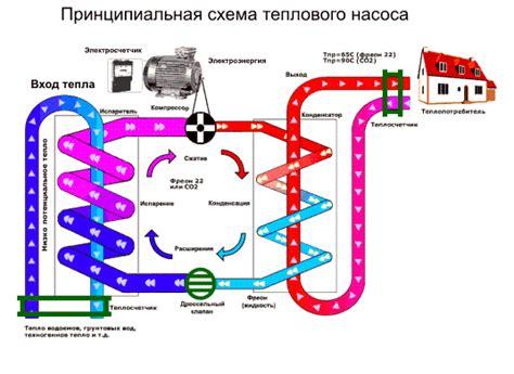 Росатом госкорпорация росатом ядерные технологии атомная энергетика аэс ядерная медицина