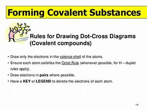 Drawing Dot Cross Diagrams