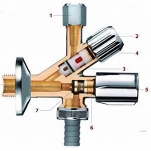 Kombi Eckventil Spülmaschine : filter kombi eckventil bild shkwissen haustechnikdialog ~ Watch28wear.com Haus und Dekorationen