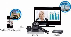 VCBridge - Skype Collaboration| AVer Global