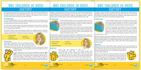 * New * Uks2 The History Of Bbc Children In Need Differentiated Reading
