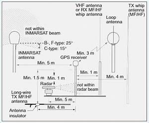 Kf 3117  Snitch Gps Wiring Diagram Wiring Diagram