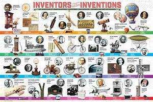 Great Inventions - Athena Posters