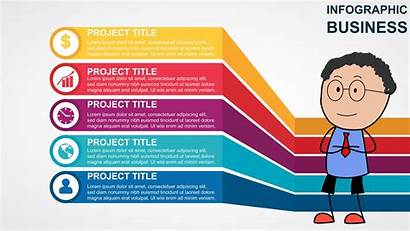 Infographic Templates Types Effective Overview Easy Topic
