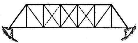 Truss Bridge Clipart (29+)