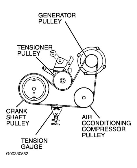 Mitsubishi Belt Diagram by 2004 Mitsubishi Endeavor Serpentine Belt Routing And