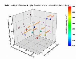 ORIGIN: Software für Datenanalyse und -visualisierung