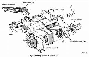 I Need To Replace The Heater Core On My 1995 Jeep Wrangler