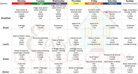 healthy weight loss meal plan week 1 easy living today