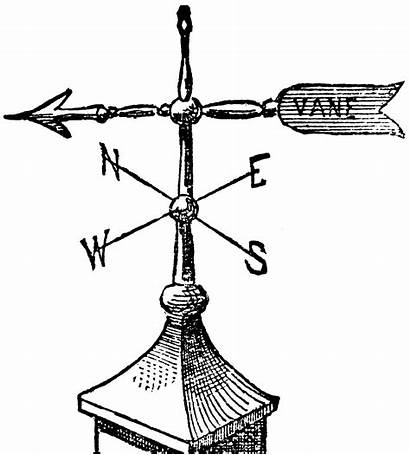 Vane Wind Weather Clipart Clip Instruments Indicator