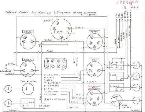 Lund Boat Wiring Diagram Library