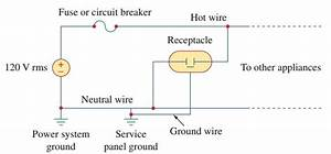 Electrical Guide For Basic Residential Wiring Connections