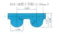 同步带htd-3m和s3m区别是什么_百度知道