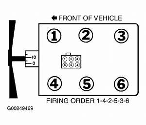 Firing Order  My Truck Has A 4 2l  What Is The Spark Plug