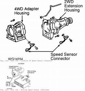 1996 Jeep Cherokee Transmission Wiring Diagram
