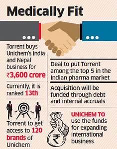 Unichem Labs: Torrent Pharma walks away with Unichem's ...