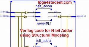 N-bit Adder Design In Verilog