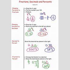 Converting Between Fractions, Decimals, And Percents  7th Grade Prealgebra  Mr Burnett