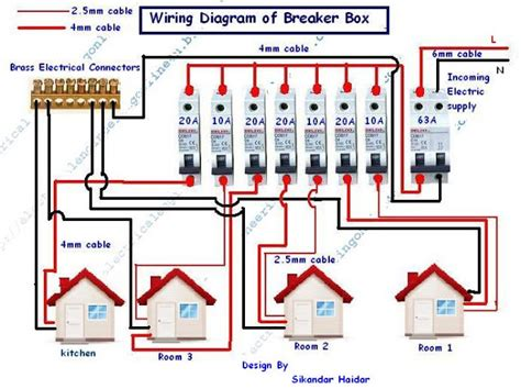 how to wire a room in house electrical online 4u room electrical wiring diagram efcaviation com