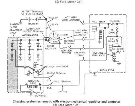What The Proper Wiring For Ford Thunderbird