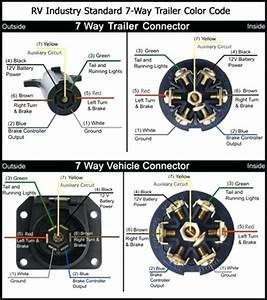 Trailer Wiring Diagram Awesome Park Of Gm 2003 Chevy