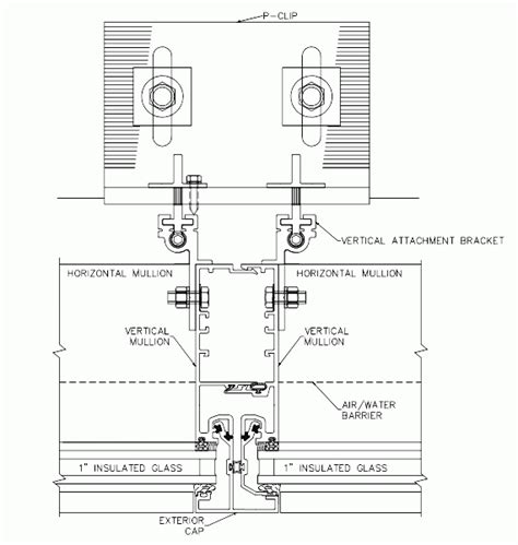 stick system curtain wall details pdf integralbook