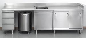 Evier Inox Professionnel : evier inox cuisine professionnelle table de lit ~ Edinachiropracticcenter.com Idées de Décoration