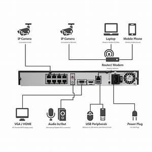 Wireless Ip Camera Wiring Diagram