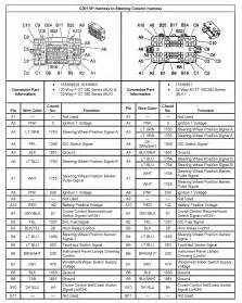 gmc sierra fuse box diagram image wiring odmor gmc fuse box diagram 2011 odmor auto wiring diagram schematic on 2003 gmc sierra fuse