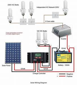 Solar Wiring Diagram For Android