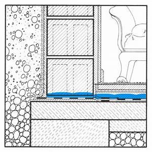Feuchtigkeit In Wänden Messen : der aquascan f r den keller wir messen die feuchtigkeit ~ Lizthompson.info Haus und Dekorationen
