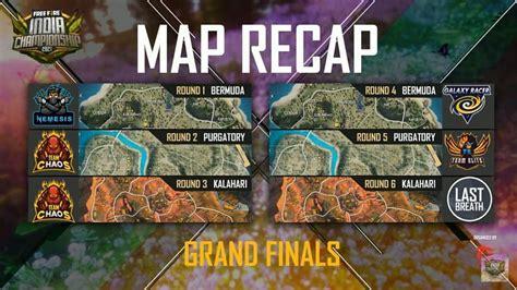 A garena revelou novas informações sobre o próximo mundial de free fire. Galaxy Racer ESports crowned champion of Free Fire India ...