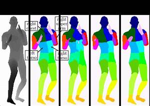 Human Body Parts Segmentation With Generic Pairwise