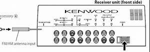I Have A Kenwood Kvt